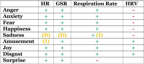 emotion-chart
